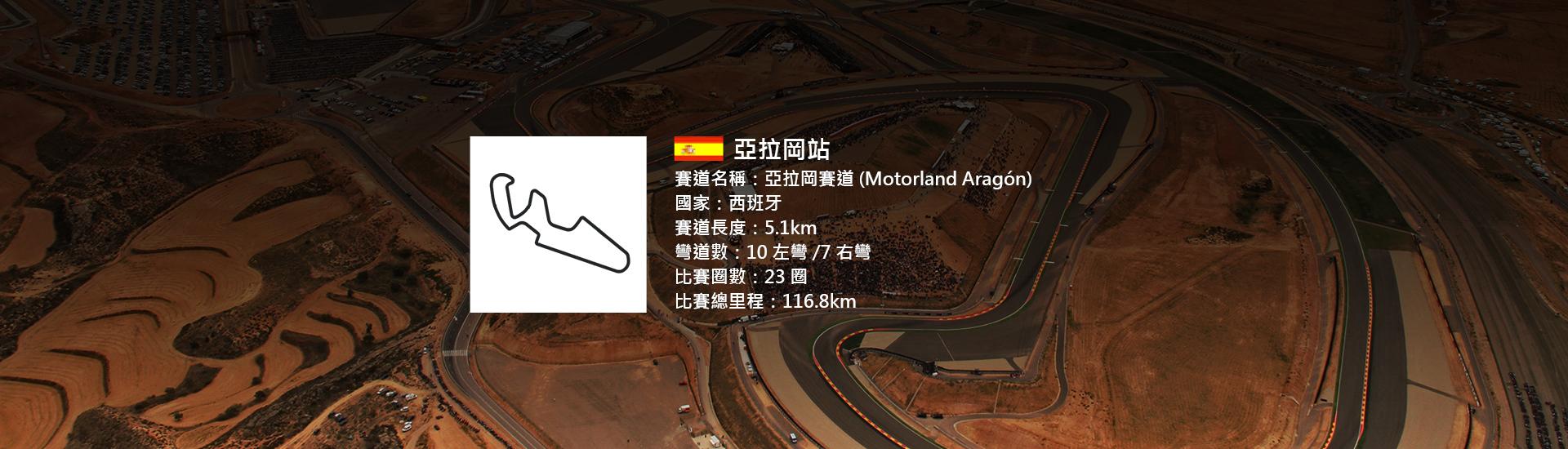 2018 MotoGP 亞拉岡站