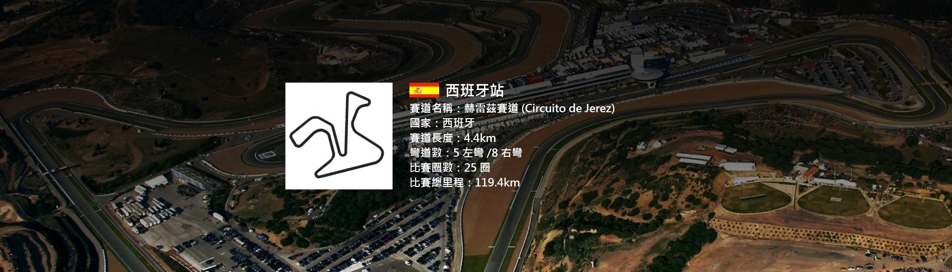 2018 MotoGP 西班牙站