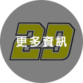 2020 MotoGP 【29】 Andrea Iannone-更多資訊