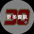 2020 MotoGP 【30】 Takaaki Nakagami-更多資訊